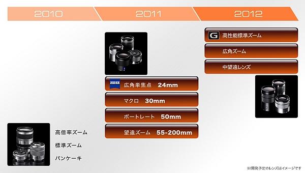 Roadmap_2011